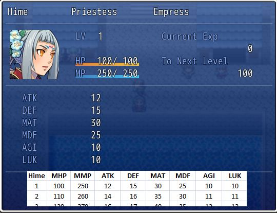 Rpg Maker Vx Ace Script: RPG Maker VX Ace Game Utility